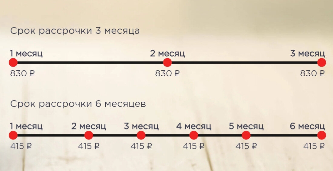Схема рассрочки